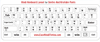 Hindi Keyboard Layout for Devlys and Krutidev Hindi Font