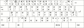 Hindi Keyboard Layout for Devanagari Hindi Font