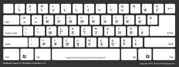 Hindi Keyboard Layout for Devlys and Krutidev Hindi Font - Dark Theme