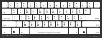 Hindi Keyboard Layout for Devlys and Krutidev Hindi Font - Dark Theme